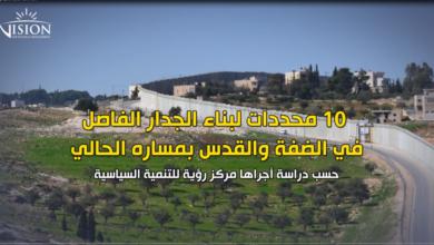 Photo of محددات بناء الجدار الفاصل في الضفة الغربية والقدس