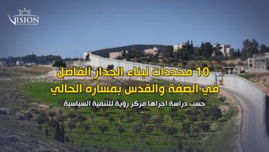 Photo of محددات بناء جدار الفصل العنصري في الضفة الغربية والقدس